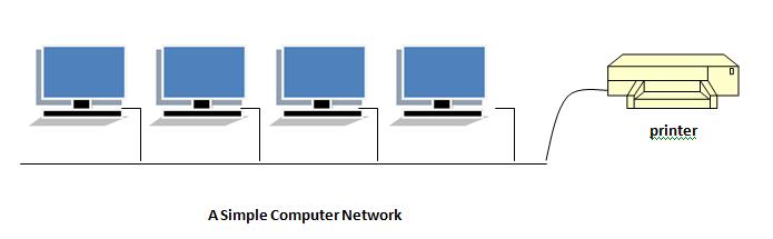 network in hindi