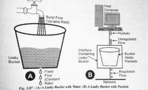 leaky bucket algorithm